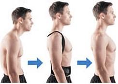 principe du redresseur de dos