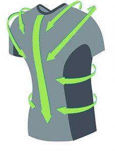 principe du t-shirt correcteur de dos